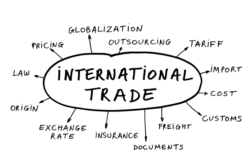 Image result for international trade law